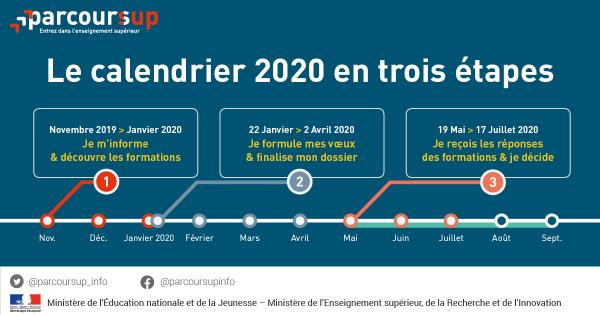 Image remontee calendrier 1