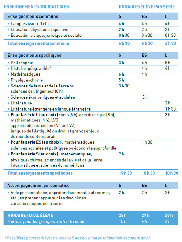 images-articles-terminale-2.jpg