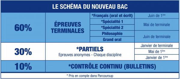 Qu1414 p5 bac schema
