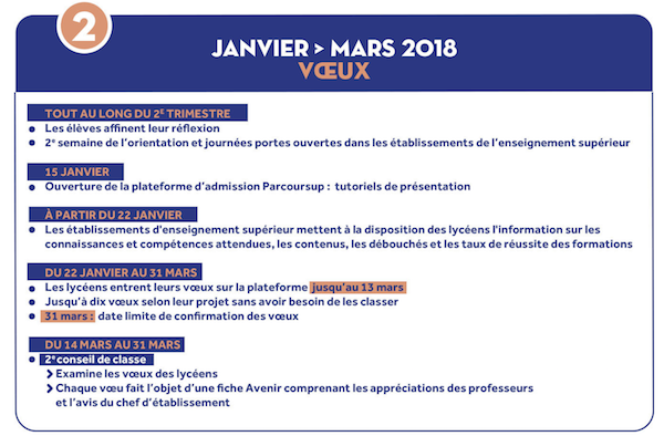 Voeux phase 2
